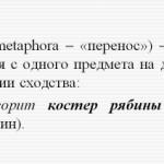 Примеры метафор в литературе
